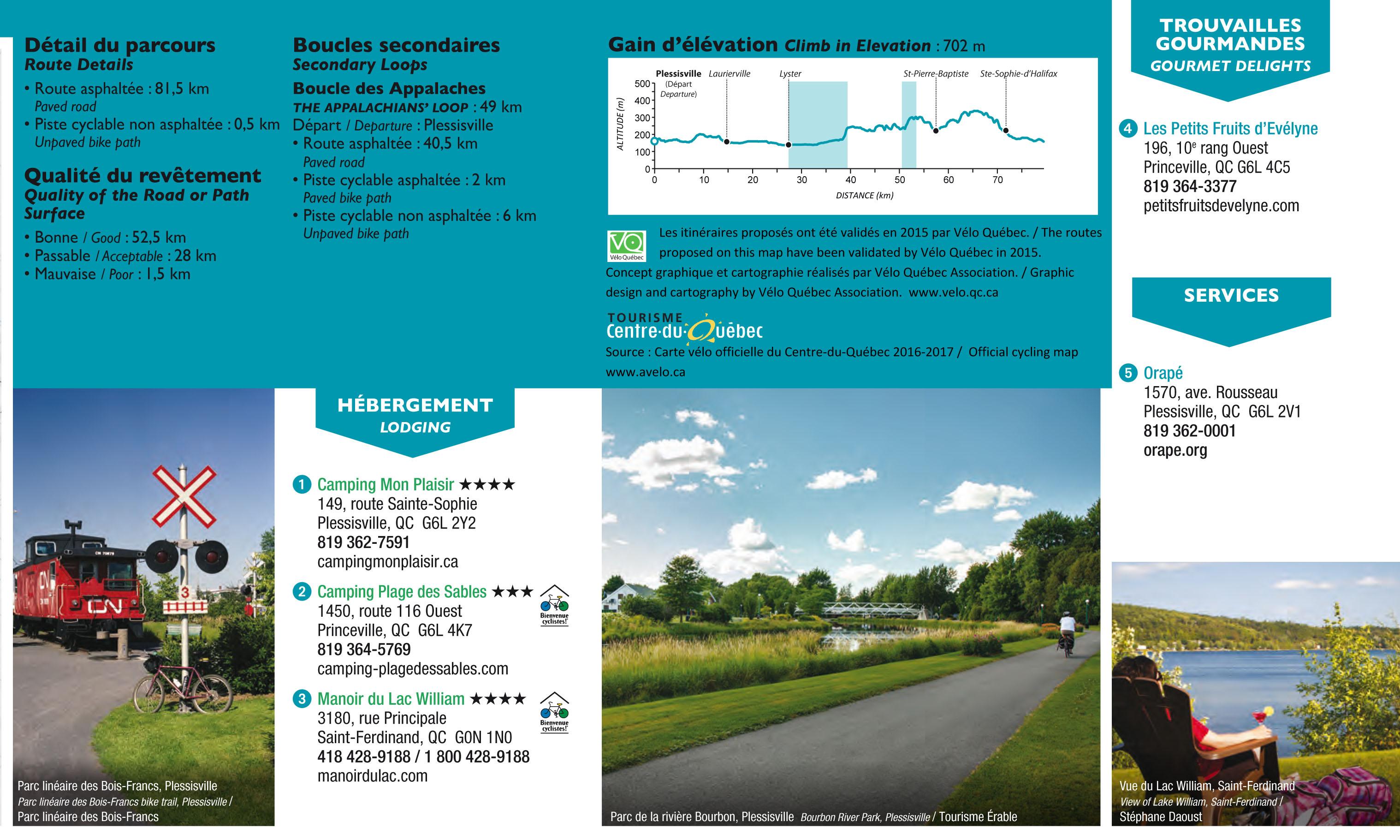 Parcours visuel les routes de L'Érable
